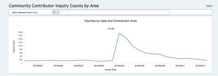 inquiry_spike3